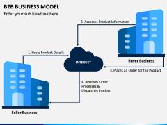 B2B Business Model PPT Slide 5