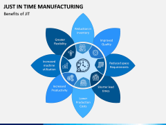 Just In Time (JIT) Manufacturing PPT Slide 9