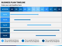Business Plan Timeline PPT Slide 2