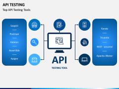 API Testing PPT Slide 3