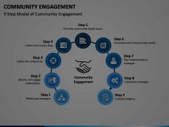 Community Engagement Animated Presentation - SketchBubble