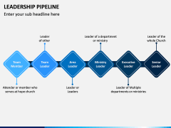 Leadership Pipeline PPT Slide 8