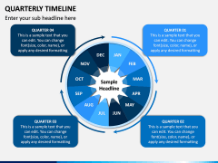 Quarterly Timeline PPT Slide 3