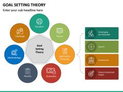 Goal Setting Theory PPT Slide 14