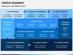 Startup Roadmap PPT Slide 2
