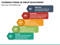 Tuckman's Stages of Group Development PPT Slide 2