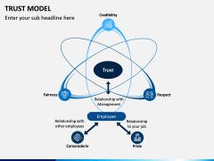 Trust Model PPT Slide 2