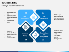 Business Risk PPT Slide 12