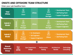 Onsite Offshore Team Structure PPT Slide 6