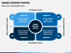 Grand Strategy Matrix PPT Slide 1