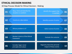 Ethical Decision Making PPT Slide 7