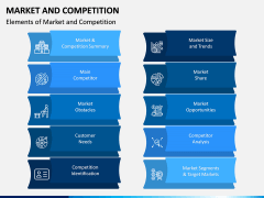 Market and Competition PPT Slide 3