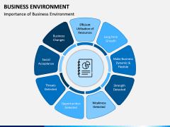 Business Environment PPT Slide 4