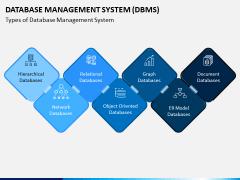 Database Management System (DBMS) PPT Slide 3