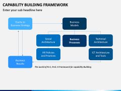 Capability Building PPT Slide 12