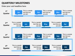 Quarterly Milestone PPT Slide 3
