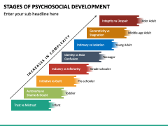 Stages Of Psychosocial Development PPT Slide 2