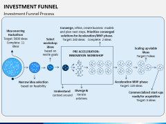 Investment Funnel PPT Slide 5