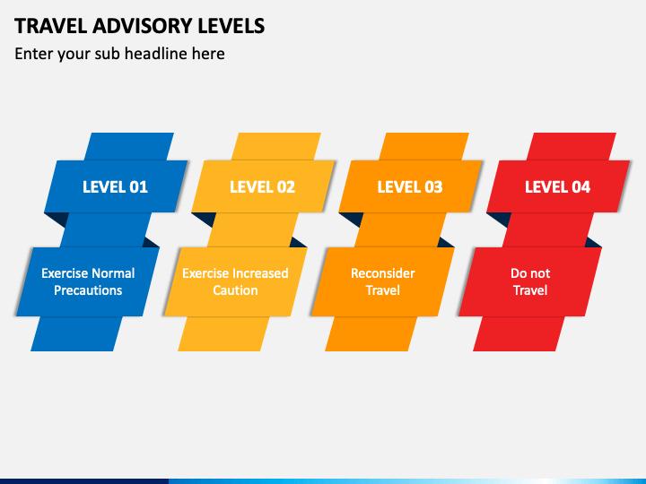 Travel Advisory Levels PPT Slide 1