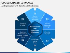 Operational Effectiveness PPT Slide 6