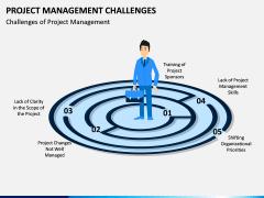 Project Management Challenges PPT Slide 2
