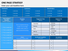 One Page Strategy PPT Slide 6