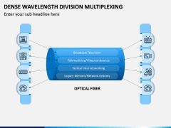 DWDM PPT Slide 3