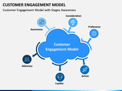 Customer Engagement Model PPT Slide 1