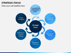 Strategic Focus PPT Slide 1