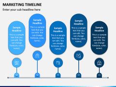 Marketing Timeline PPT Slide 4
