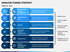 Manufacturing Strategy PPT Slide 7