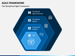 Agile Framework PPT Slide 1