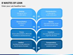 8 Wastes of Lean PPT Slide 2