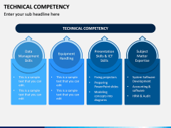 Technical Competency PPT Slide 2