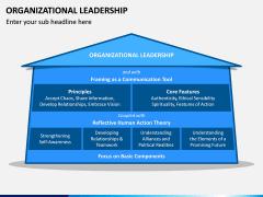 Organizational Leadership PPT Slide 1
