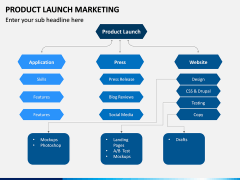 Product Launch Marketing PPT Slide 3