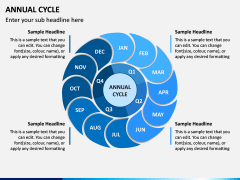 Annual Cycle PPT Slide 1