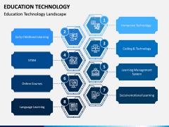 Edtech PPT Slide 1