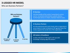 3 Legged HR Model PPT Slide 1
