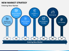 New Market Strategy PPT Slide 3