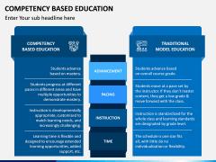 Competency Based Education PPT slide 7
