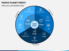 People Planet Profit PPT Slide 1