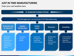 Just In Time (JIT) Manufacturing PPT Slide 3