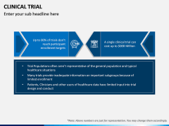 Clinical Trial PPT Slide 9