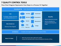 7 Quality Control Tools PPT Slide 4