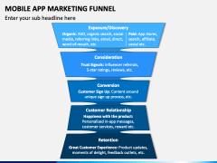 Mobile App Marketing Funnel PPT Slide 1