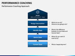 Performance Coaching PPT Slide 2