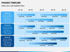 Phased Timeline PPT Slide 3