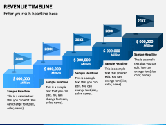 Revenue Timeline PPT Slide 2