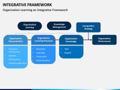 Integrative Framework PPT Slide 5